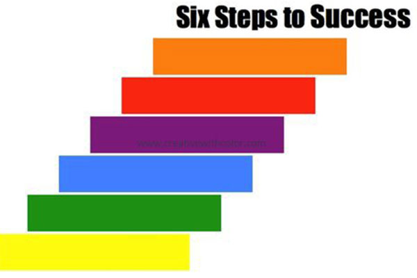 essay on steps to achieve success Easy writing skills step-by-step climb the ladder to success and produce a well-written essay depending on the result you hope to achieve.