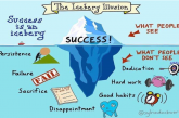 Success is an iceberg
